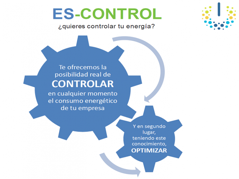 Es-Control opiniones